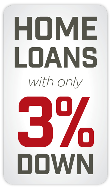 Home Loans with only 3% Down